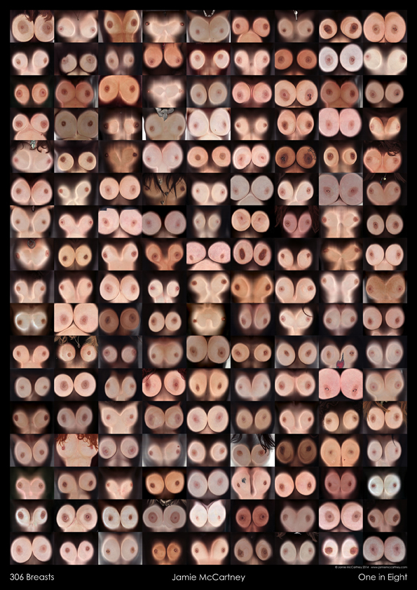Naked images of breast
